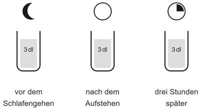 KAEX basic Anwendung